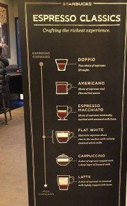 Tipi di espresso starbucks